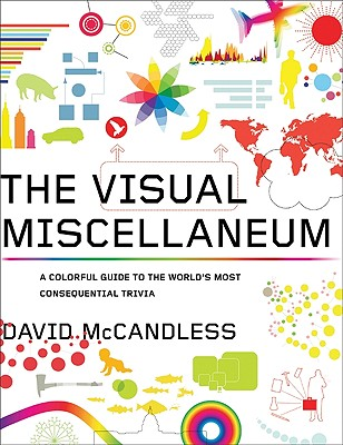 Image for The Visual Miscellaneum: A Colorful Guide to the World's Most Consequential Trivia