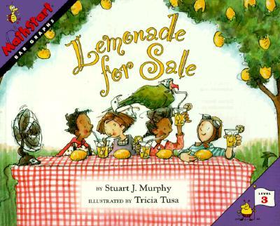 Image for Lemonade for Sale