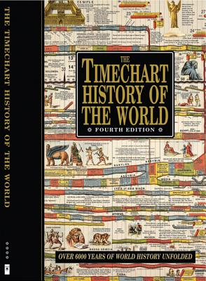 Image for The Timechart History of the World: Over 6000 Years of World History Unfolded (Timechart series)