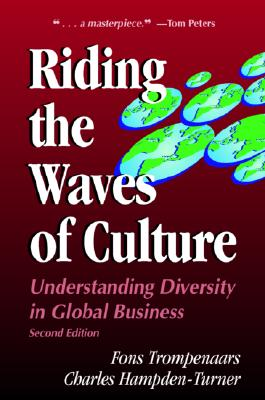 Image for RIDING THE WAVES OF CULTURE
