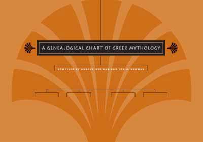 Image for A Genealogical Chart of Greek Mythology