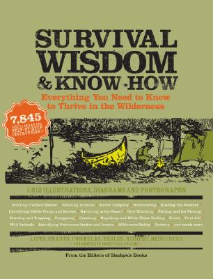 Image for Survival Wisdom & Know How: Everything You Need to Know to Thrive in the Wilderness