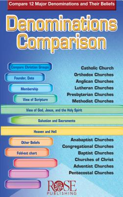 Image for Denominations Comparison
