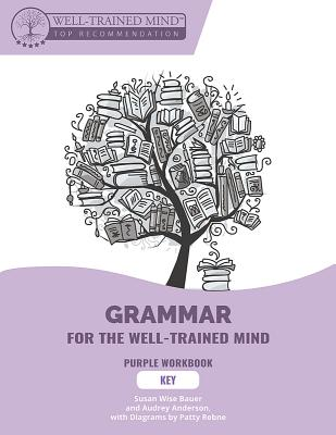 Image for Key to Purple Workbook: A Complete Course for Young Writers, Aspiring Rhetoricians,  and Anyone Else Who Needs to Understand How English Works (Grammar for the Well-Trained Mind)