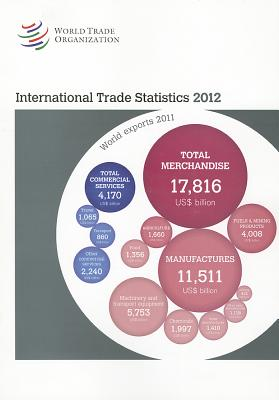 Image for International Trade Statistics 2012